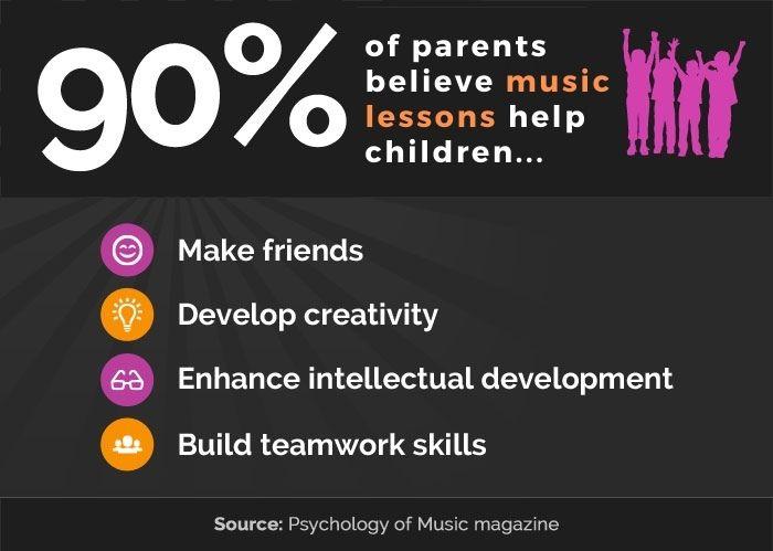 music lessons children